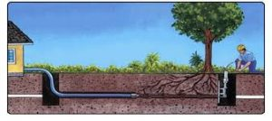 sewer repair-trenchless